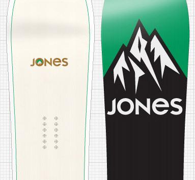 jones-blog