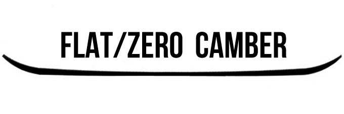 Flat/Zero Camber