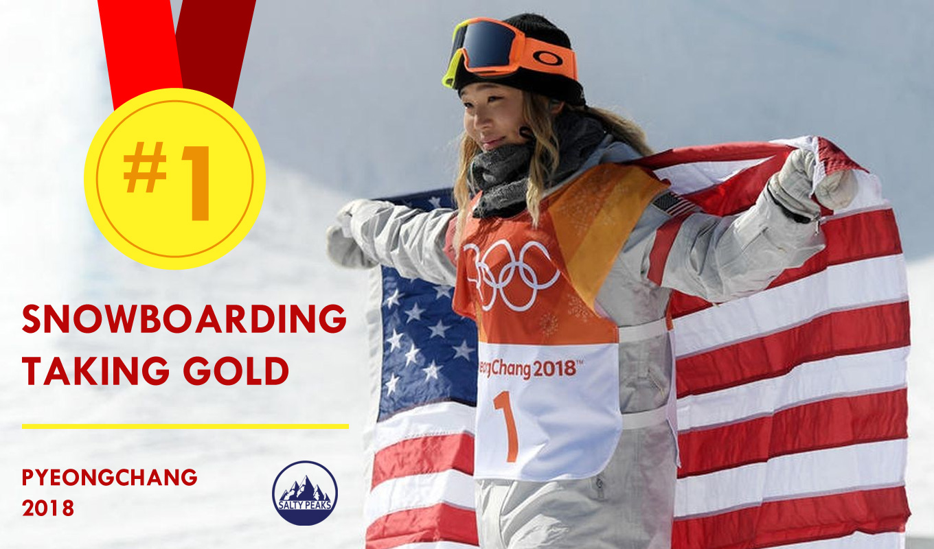 1bbb2ede846 As the 2018 Winter Olympics charge ahead with intense competition